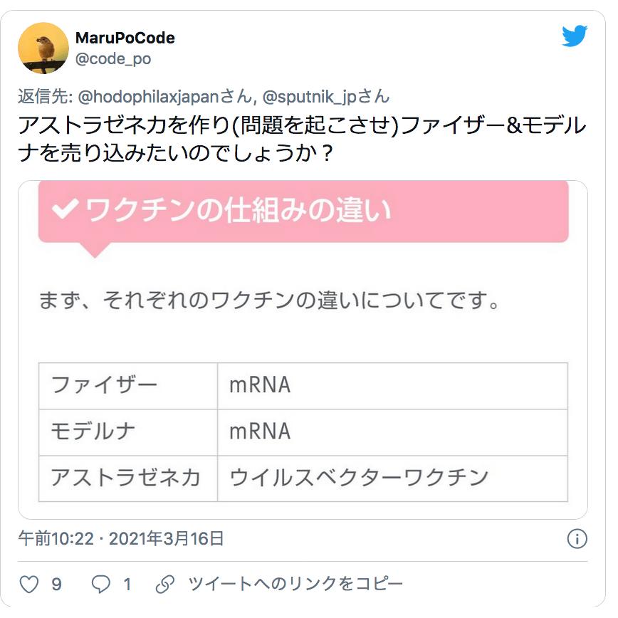 コロナワクチンの種類(mRNAとウイルスベクター)