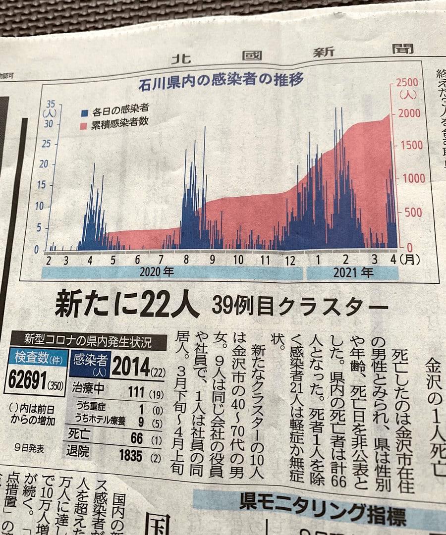 コロナ禍を印象操作するグラフ-NHK