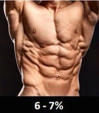 体脂肪率1桁後半(6〜7%)の男性