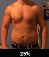 体脂肪率25%の男性