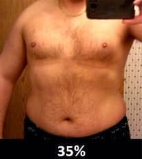 体脂肪率35%の男性