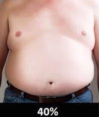 体脂肪率40%の男性