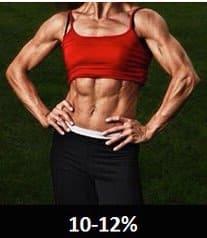体脂肪率10%〜12%の女性