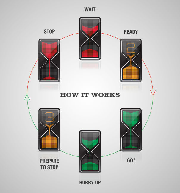 残り時間が砂時計で表示される、横断歩道の信号