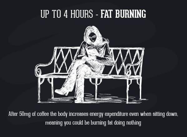 カフェイン 効果