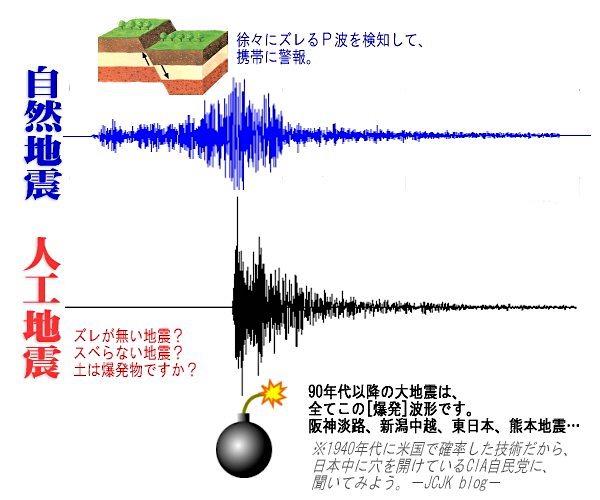 人工地震と自然地震の地震波の違い