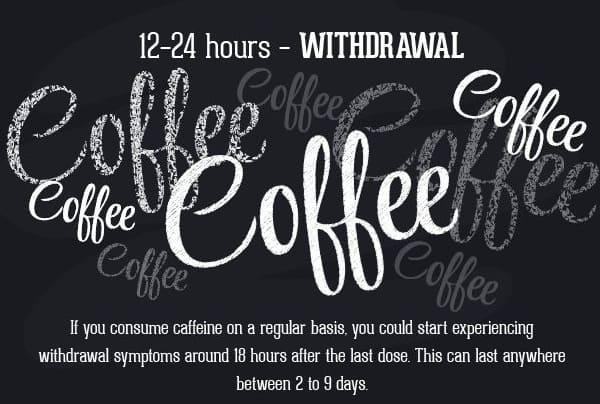 カフェイン 副作用