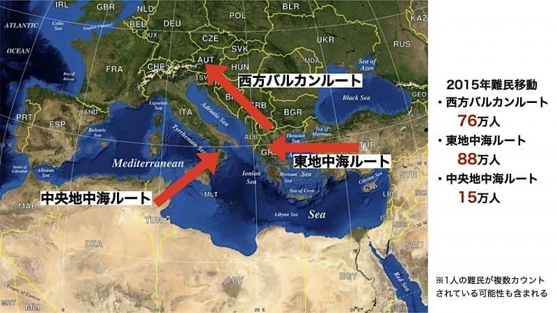 欧州難民ルート
